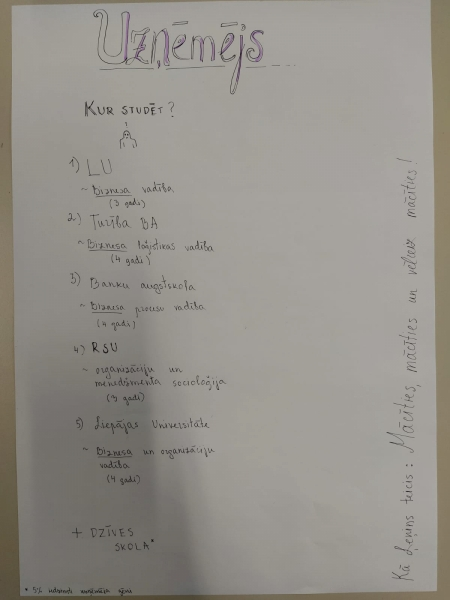 Karjeras klases stunda - profesiju TOP3