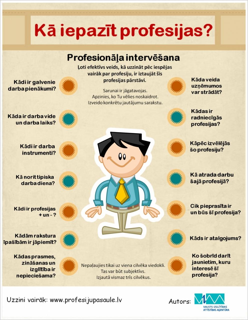 Kā iepazīt profesijas?